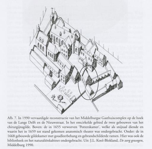 Afbeelding #000 voor het verhaal Een bijzondere geschiedenis: het Anatomisch Theater in de Nieuwstraat in Middelburg