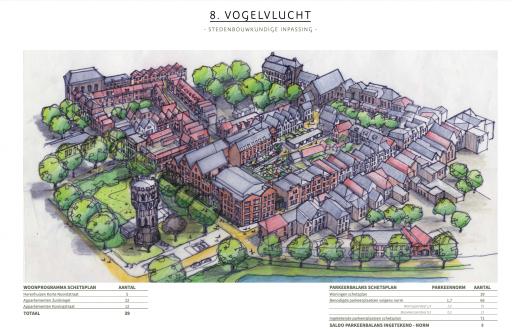 Afbeelding #000 voor het verhaal Heijmans Vastgoed lanceert website De Zuidsingel