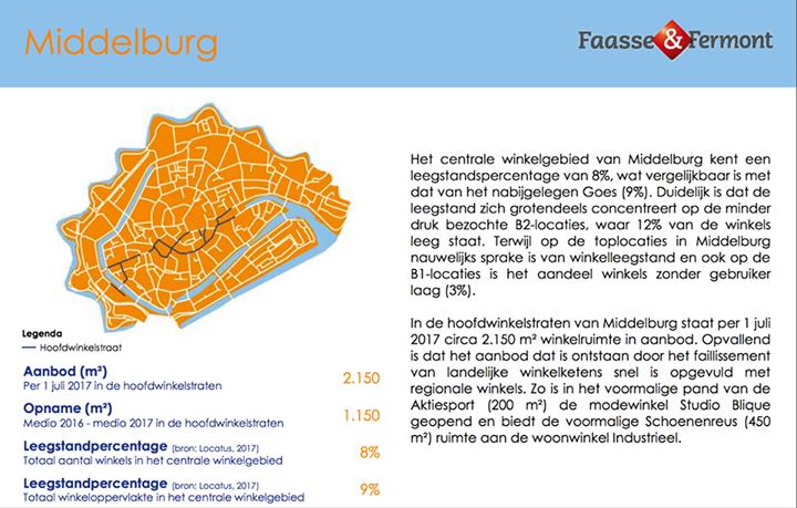 Afbeelding #000 voor het verhaal Middelburg bloeit, maar de leegstand is nog niet weggewerkt